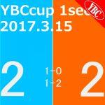 2017JリーグYBCルヴァンカップ GS第1節(H)アルビレックス新潟戦